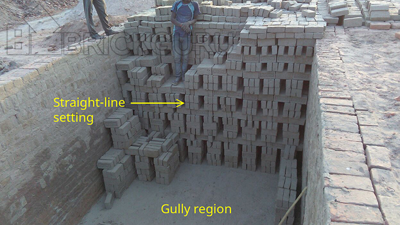 Brick setting in the gully region